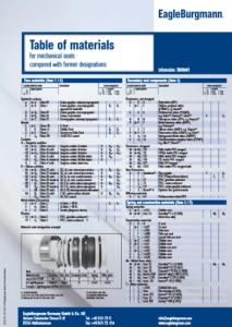 screenshot-mesindustrial com br 2015-09-25 10-38-48